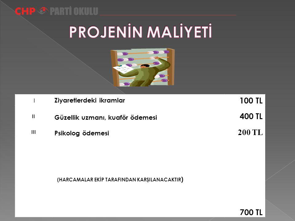 ı Ziyaretlerdeki ikramlar 100 TL II Güzellik uzmanı, kuaför ödemesi 400 TL III Psikolog ödemesi 200 TL (HARCAMALAR EKİP TARAFINDAN KARŞILANACAKTIR ) 700 TL