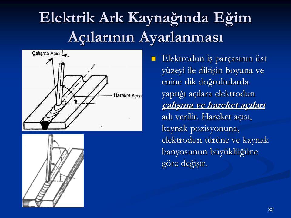 32 Elektrik Ark Kaynağında Eğim Açılarının Ayarlanması Elektrodun iş parçasının üst yüzeyi ile dikişin boyuna ve enine dik doğrultularda yaptığı açıla