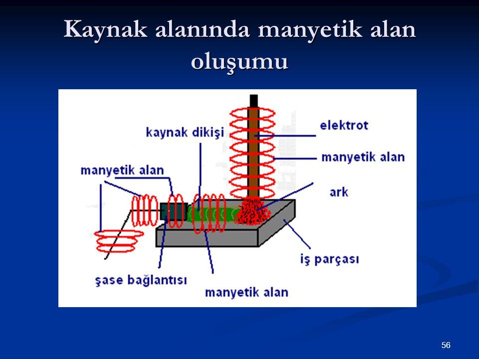 56 Kaynak alanında manyetik alan oluşumu