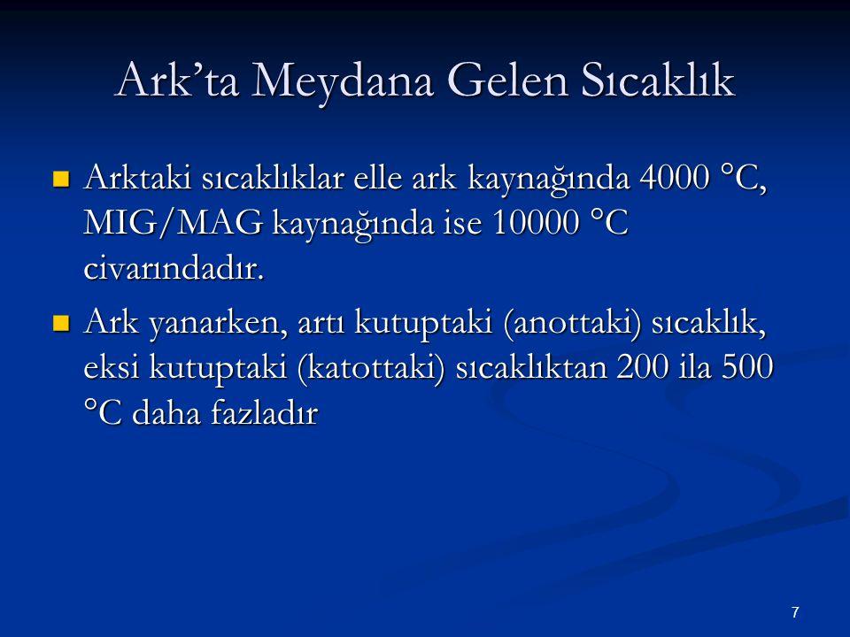 7 Ark'ta Meydana Gelen Sıcaklık Arktaki sıcaklıklar elle ark kaynağında 4000  C, MIG/MAG kaynağında ise 10000  C civarındadır. Arktaki sıcaklıklar e