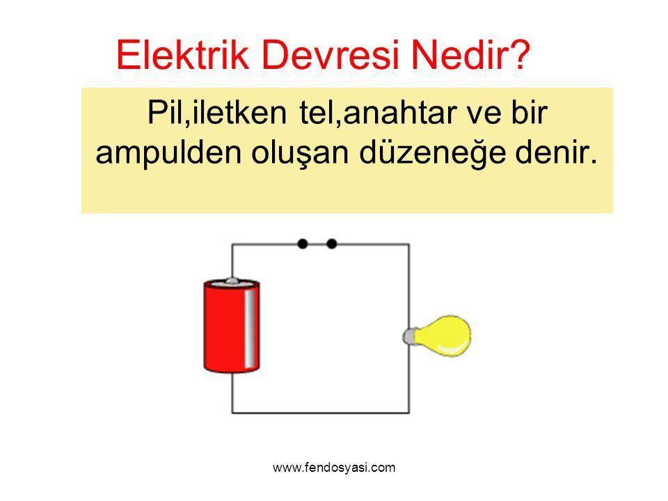 www.fendosyasi.com Elektrik Devresi Nedir? Pil,iletken tel,anahtar ve bir ampulden oluşan düzeneğe denir.