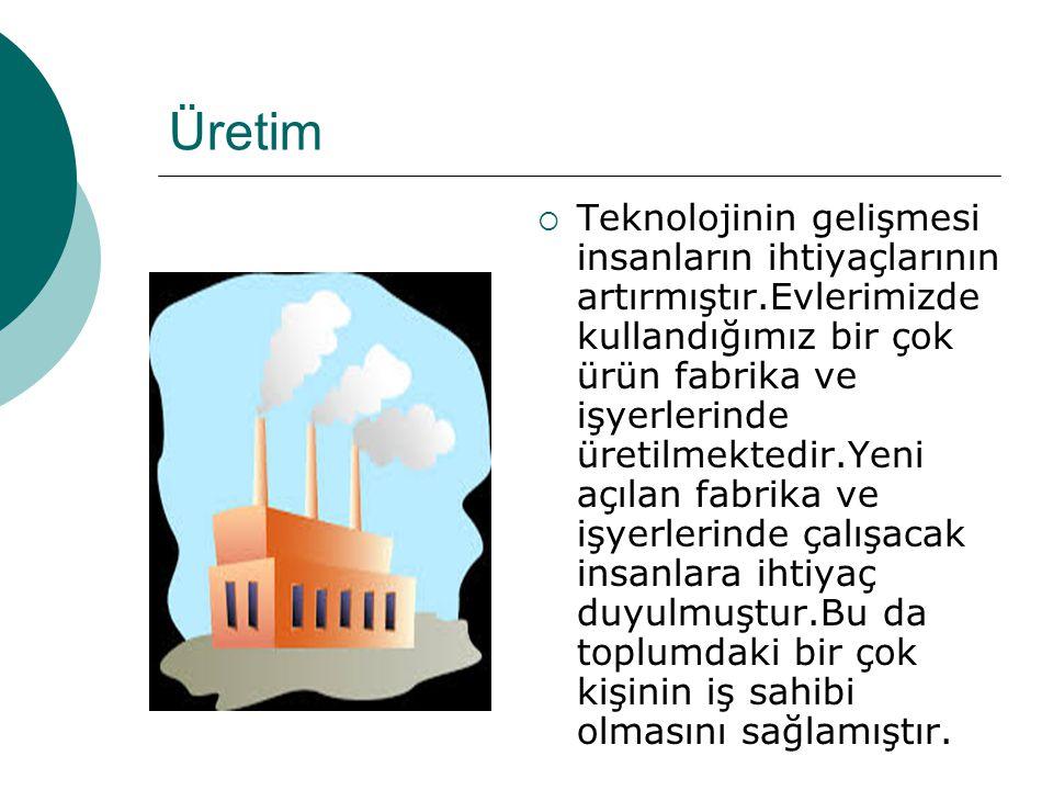 Üretim  Teknolojinin gelişmesi insanların ihtiyaçlarının artırmıştır.Evlerimizde kullandığımız bir çok ürün fabrika ve işyerlerinde üretilmektedir.Ye