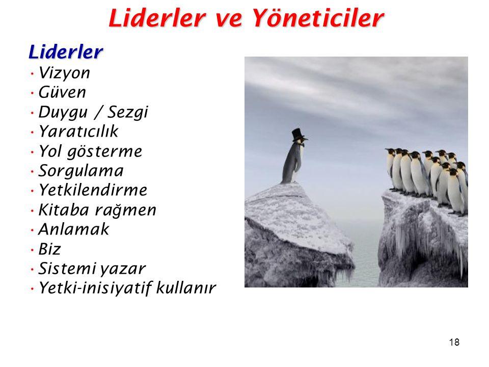 18 Liderler ve Yöneticiler Liderler Vizyon Güven Duygu / Sezgi Yaratıcılık Yol gösterme Sorgulama Yetkilendirme Kitaba ra ğ men Anlamak Biz Sistemi ya