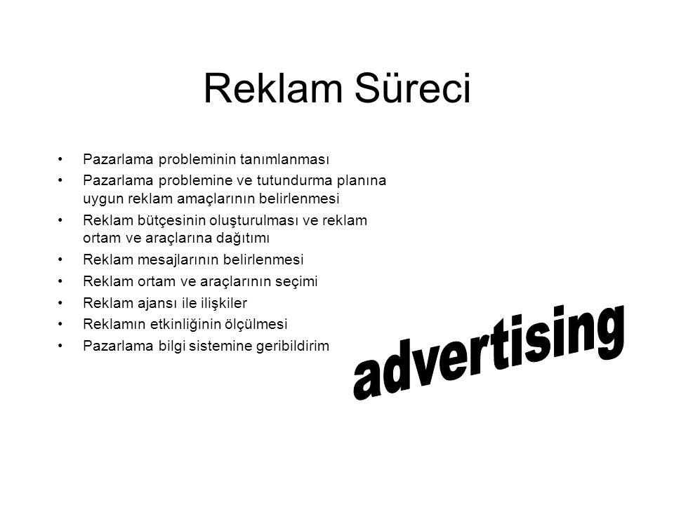 Reklamın Amaçları