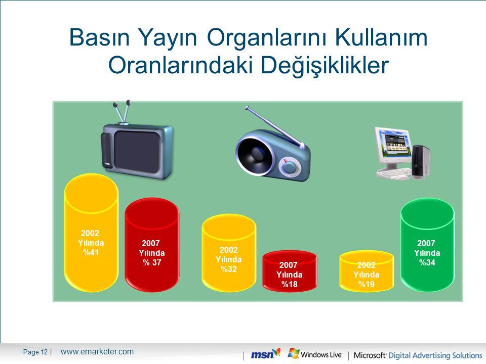 Page 12 | Basın Yayın Organlarını Kullanım Oranlarındaki Değişiklikler www.emarketer.com 2007 Yılında % 37 2002 Yılında %41 2007 Yılında %18 2002 Yılı