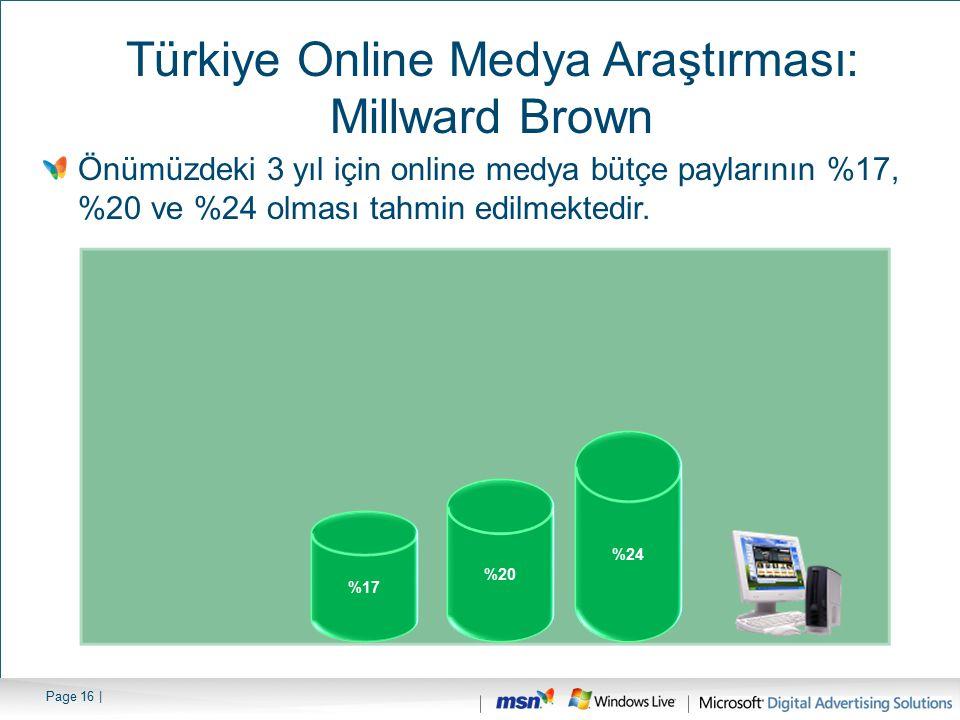Türkiye Online Medya Araştırması: Millward Brown Önümüzdeki 3 yıl için online medya bütçe paylarının %17, %20 ve %24 olması tahmin edilmektedir. %17 %