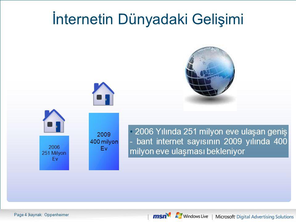 Page 4 |kaynak: Oppenheimer 2006 251 Milyon Ev 2009 400 milyon Ev İnternetin Dünyadaki Gelişimi 2006 Yılında 251 milyon eve ulaşan geniş - bant intern