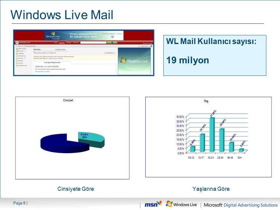 Page 8 | Windows Live Mail Yaşlarına GöreCinsiyete Göre WL Mail Kullanıcı sayısı: 19 milyon