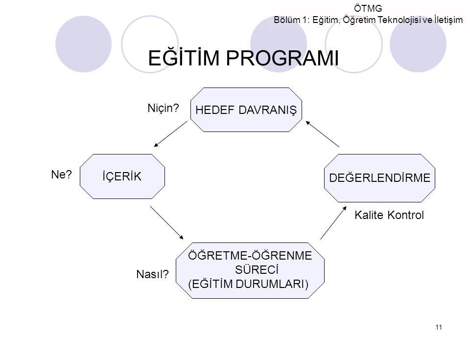 ÖTMG Bölüm 1: Eğitim, Öğretim Teknolojisi ve İletişim 11 EĞİTİM PROGRAMI HEDEF DAVRANIŞ İÇERİK DEĞERLENDİRME ÖĞRETME-ÖĞRENME SÜRECİ (EĞİTİM DURUMLARI)