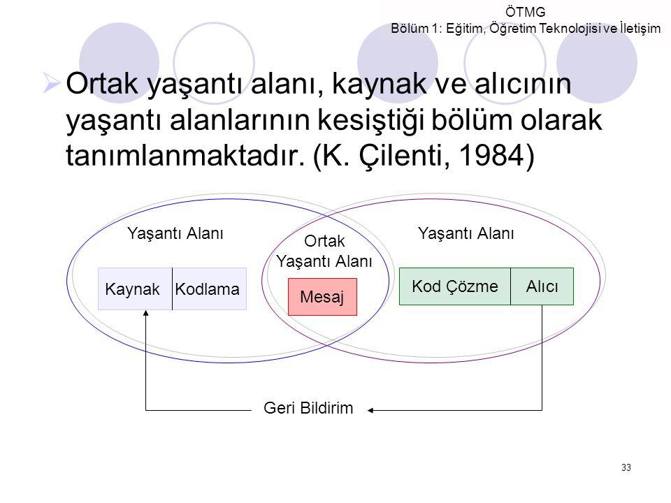 ÖTMG Bölüm 1: Eğitim, Öğretim Teknolojisi ve İletişim 33  Ortak yaşantı alanı, kaynak ve alıcının yaşantı alanlarının kesiştiği bölüm olarak tanımlan
