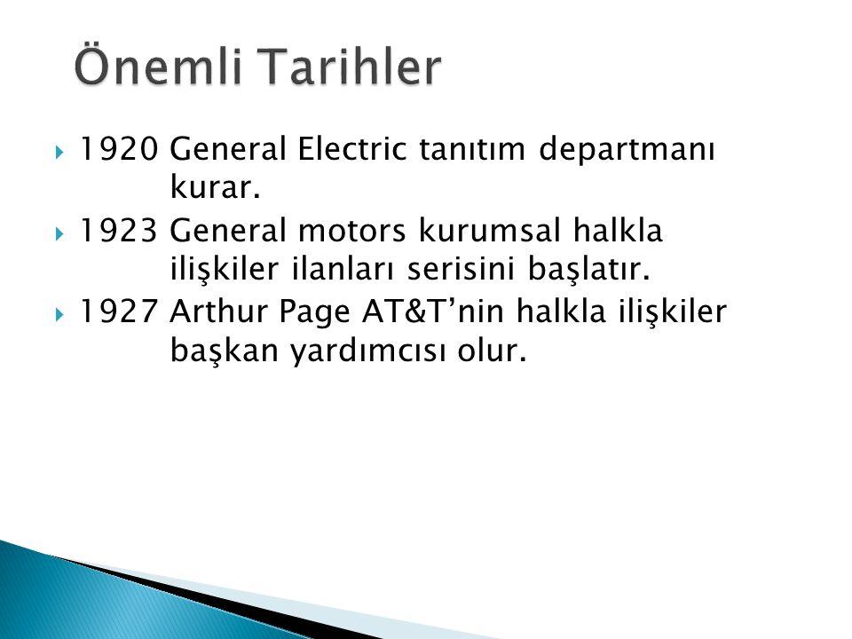  1920 General Electric tanıtım departmanı kurar.  1923 General motors kurumsal halkla ilişkiler ilanları serisini başlatır.  1927 Arthur Page AT&T'