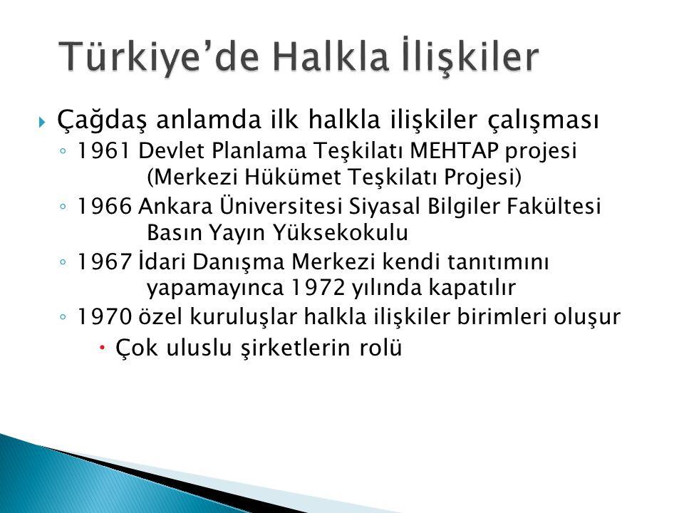  Çağdaş anlamda ilk halkla ilişkiler çalışması ◦ 1961 Devlet Planlama Teşkilatı MEHTAP projesi (Merkezi Hükümet Teşkilatı Projesi) ◦ 1966 Ankara Üniv