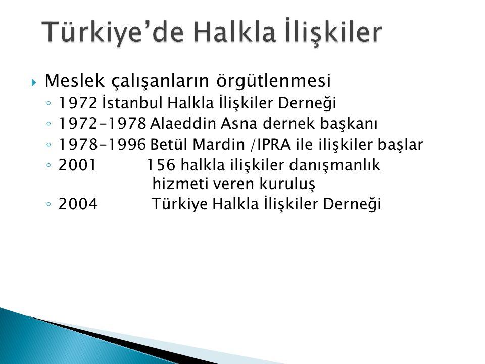  Meslek çalışanların örgütlenmesi ◦ 1972 İstanbul Halkla İlişkiler Derneği ◦ 1972-1978 Alaeddin Asna dernek başkanı ◦ 1978-1996 Betül Mardin /IPRA il