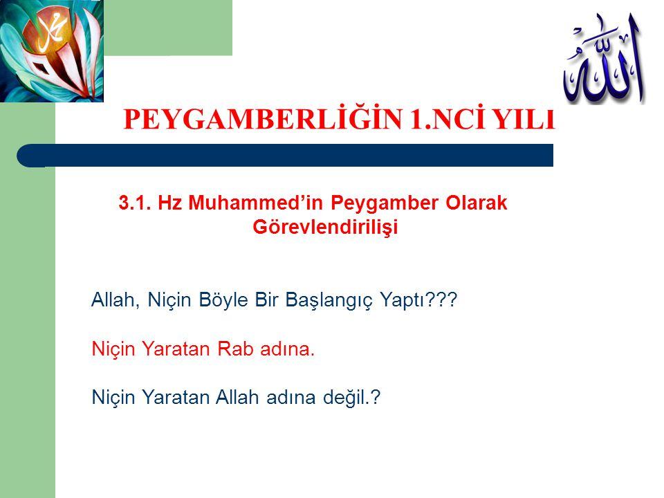 PEYGAMBERLİĞİN 1.NCİ YILI 3.1. Hz Muhammed'in Peygamber Olarak Görevlendirilişi Allah, Niçin Böyle Bir Başlangıç Yaptı??? Niçin Yaratan Rab adına. Niç
