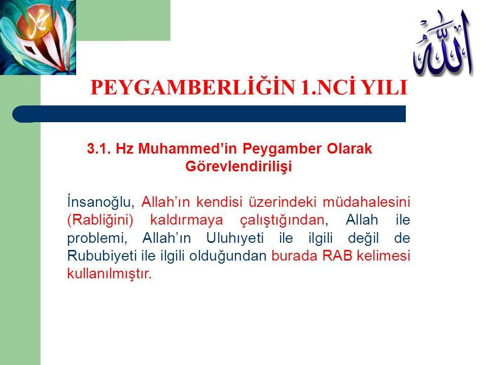 3.1. Hz Muhammed'in Peygamber Olarak Görevlendirilişi İnsanoğlu, Allah'ın kendisi üzerindeki müdahalesini (Rabliğini) kaldırmaya çalıştığından, Allah