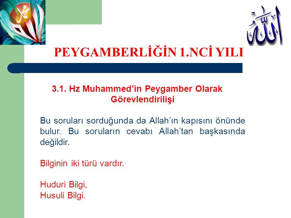 3.1. Hz Muhammed'in Peygamber Olarak Görevlendirilişi Bu soruları sorduğunda da Allah'ın kapısını önünde bulur. Bu soruların cevabı Allah'tan başkasın