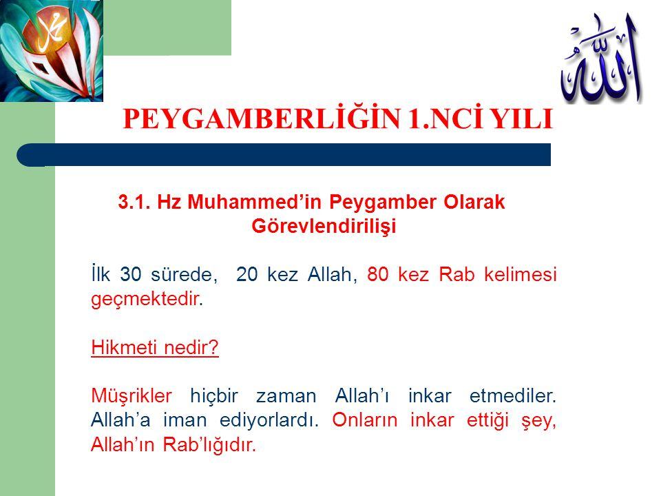 3.1. Hz Muhammed'in Peygamber Olarak Görevlendirilişi İlk 30 sürede, 20 kez Allah, 80 kez Rab kelimesi geçmektedir. Hikmeti nedir? Müşrikler hiçbir za