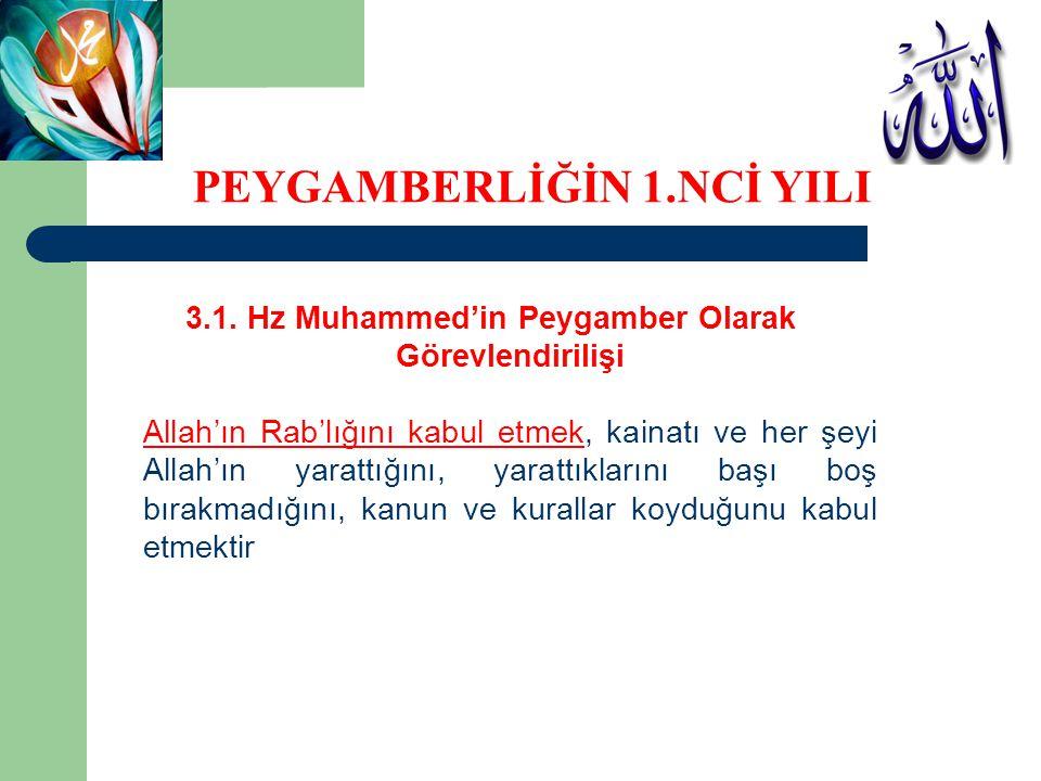 3.1. Hz Muhammed'in Peygamber Olarak Görevlendirilişi Allah'ın Rab'lığını kabul etmek, kainatı ve her şeyi Allah'ın yarattığını, yarattıklarını başı b