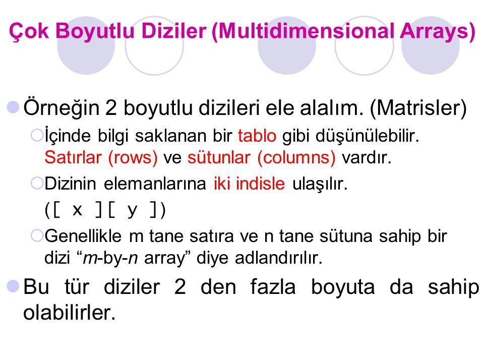 Çok Boyutlu Diziler (Multidimensional Arrays) Örneğin 2 boyutlu dizileri ele alalım.