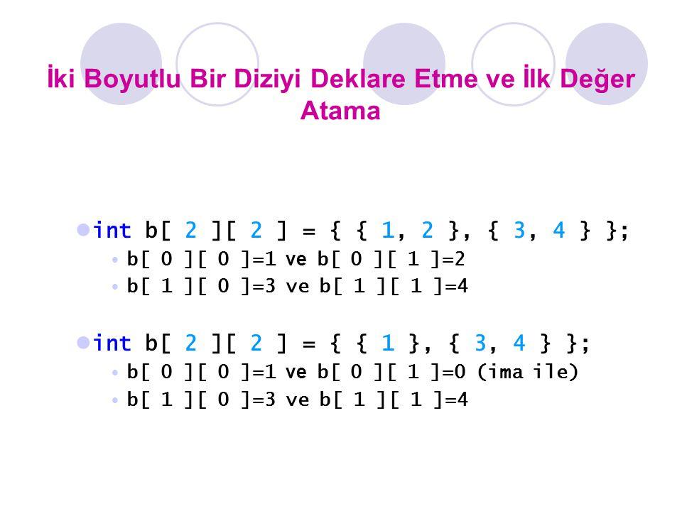 İki Boyutlu Bir Diziyi Deklare Etme ve İlk Değer Atama int b[ 2 ][ 2 ] = { { 1, 2 }, { 3, 4 } }; b[ 0 ][ 0 ]=1 ve b[ 0 ][ 1 ]=2 b[ 1 ][ 0 ]=3 ve b[ 1 ][ 1 ]=4 int b[ 2 ][ 2 ] = { { 1 }, { 3, 4 } }; b[ 0 ][ 0 ]=1 ve b[ 0 ][ 1 ]=0 (ima ile) b[ 1 ][ 0 ]=3 ve b[ 1 ][ 1 ]=4