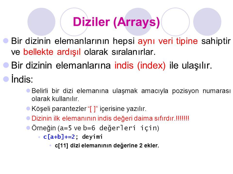 const ın Dizilerde Fonksiyon Parametresi Olarak Kullanılması Dizinin deklarasyonu anında başına const anahtar kelimesi yazılır.