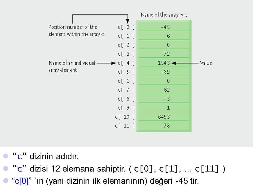 c dizinin adıdır. c dizisi 12 elemana sahiptir.