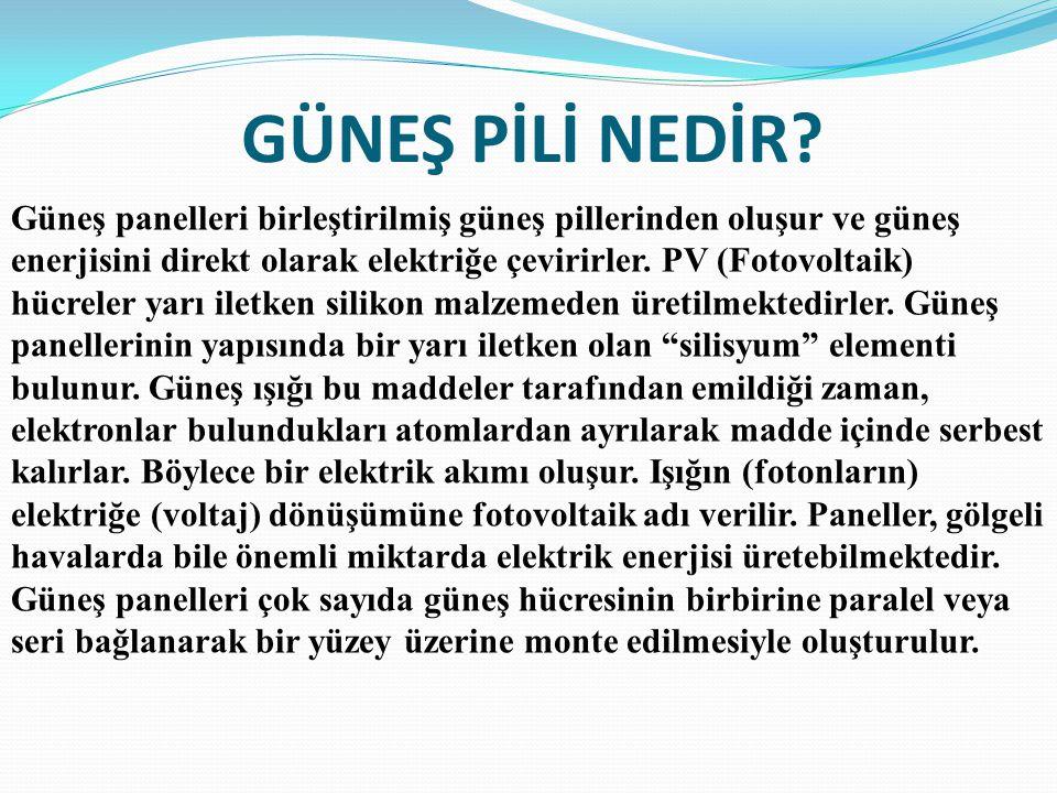 GÜNEŞ PANELLERİ POLİKRİSTAL MONOKRİSTAL