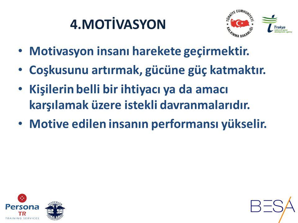 4.MOTİVASYON Motivasyon Teorileri Maslov'a göre ihtiyaçlar hiyerarşisi şöyledir.