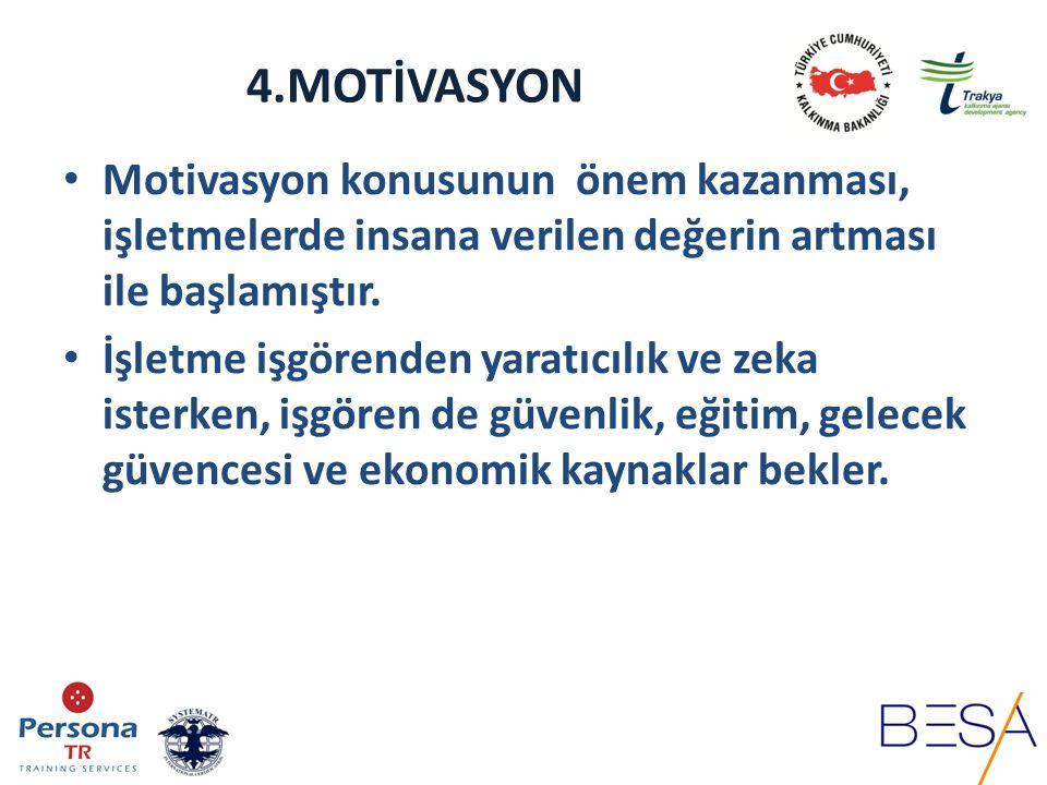 4.MOTİVASYON Kişisel Olarak İkiye Ayrılır 1.Self Motivasyon 2.Genel Motivasyon