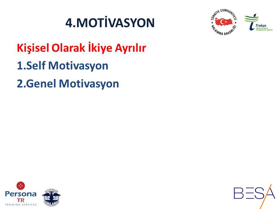 4.MOTİVASYON 1.Self Motivasyon İnsanın kendi kendini motive etmesidir.