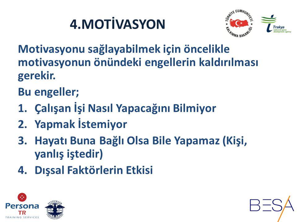 4.MOTİVASYON Motivasyonu sağlayabilmek için öncelikle motivasyonun önündeki engellerin kaldırılması gerekir. Bu engeller; 1.Çalışan İşi Nasıl Yapacağı