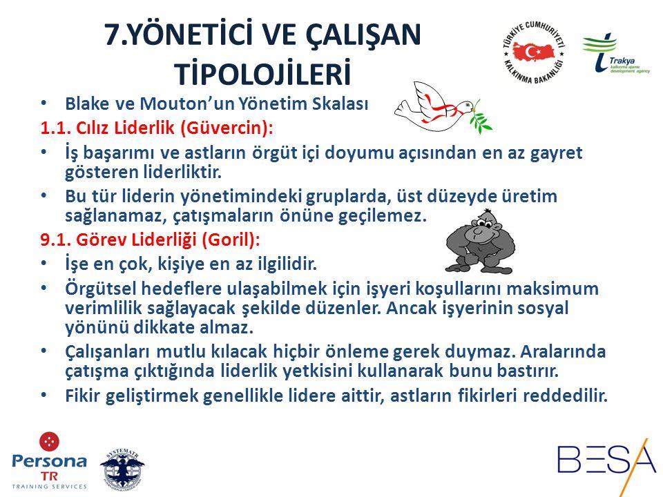 7.YÖNETİCİ VE ÇALIŞAN TİPOLOJİLERİ 1.9.