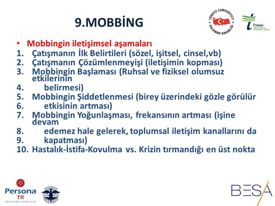 9.MOBBİNG Mobbingin kişisel etkileri Şiddetin süresi ve sıklığı, kişilerin yetişme şekilleri, geçmiş deneyimler, tolerans ve genel koşullar göz önüne olarak kişiler üzerinde yarattığı etkilere göre; Birinci Derece Mobbing: Ağlama, zaman zaman uyku bozuklukları, alınganlık, konsantrasyon bozukluğu.