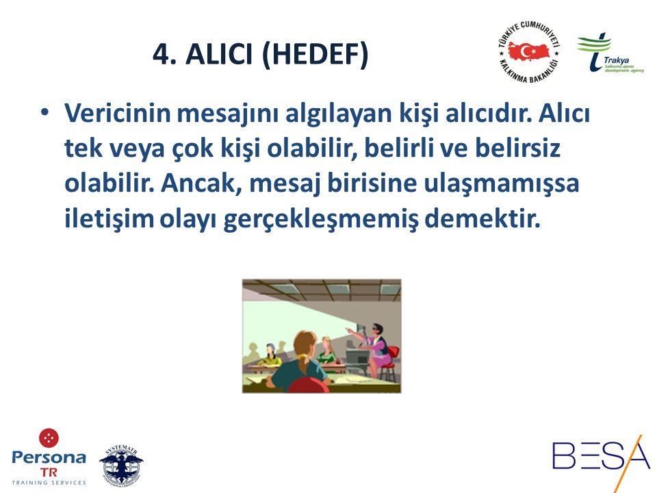4.ALICI (HEDEF) Kodlanmış mesajı alan ve kodunu açan kişi alıcıdır.