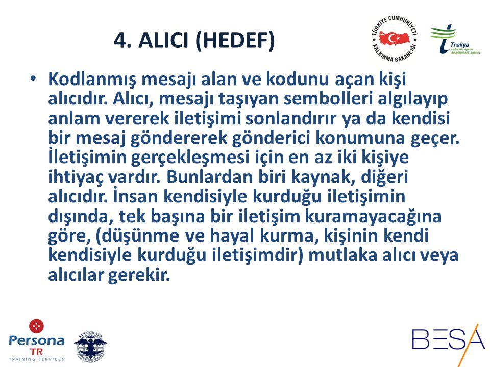 4. ALICI (HEDEF) Kodlanmış mesajı alan ve kodunu açan kişi alıcıdır. Alıcı, mesajı taşıyan sembolleri algılayıp anlam vererek iletişimi sonlandırır ya