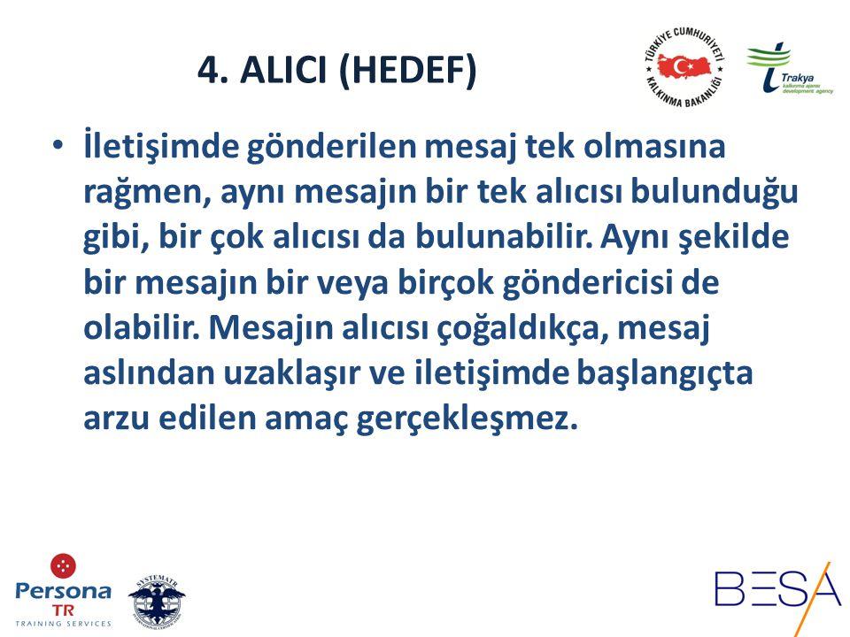4. ALICI (HEDEF) İletişimde gönderilen mesaj tek olmasına rağmen, aynı mesajın bir tek alıcısı bulunduğu gibi, bir çok alıcısı da bulunabilir. Aynı şe
