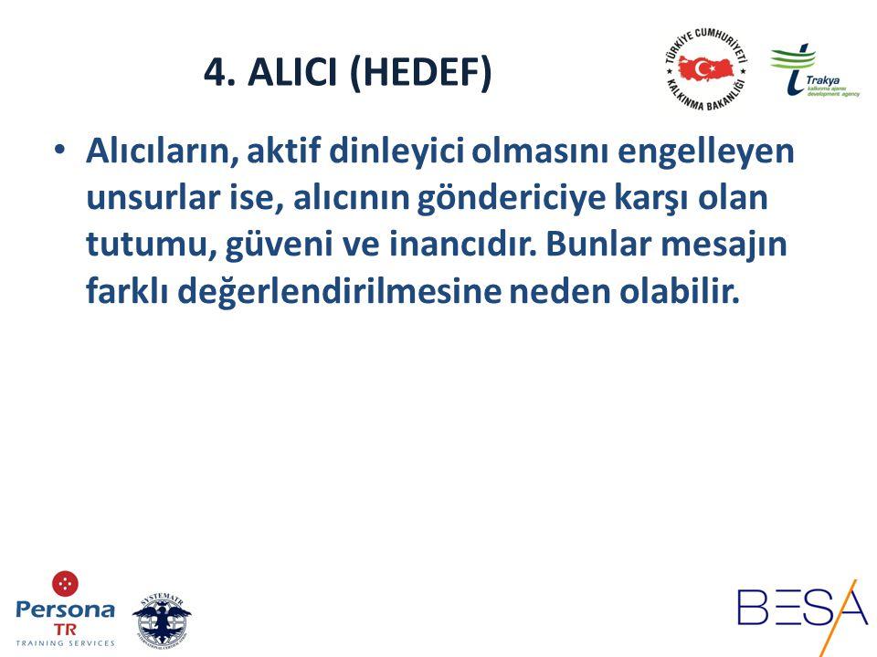 4. ALICI (HEDEF) Alıcıların, aktif dinleyici olmasını engelleyen unsurlar ise, alıcının göndericiye karşı olan tutumu, güveni ve inancıdır. Bunlar mes