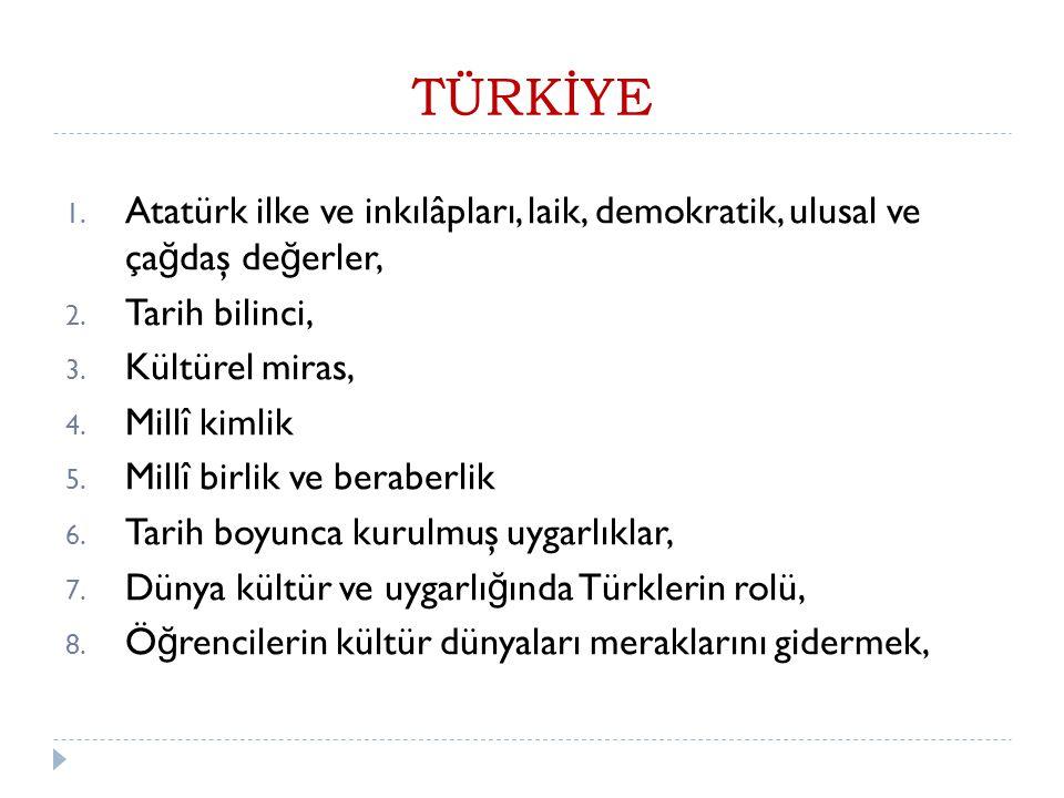 TÜRKİYE 1.Atatürk ilke ve inkılâpları, laik, demokratik, ulusal ve ça ğ daş de ğ erler, 2.