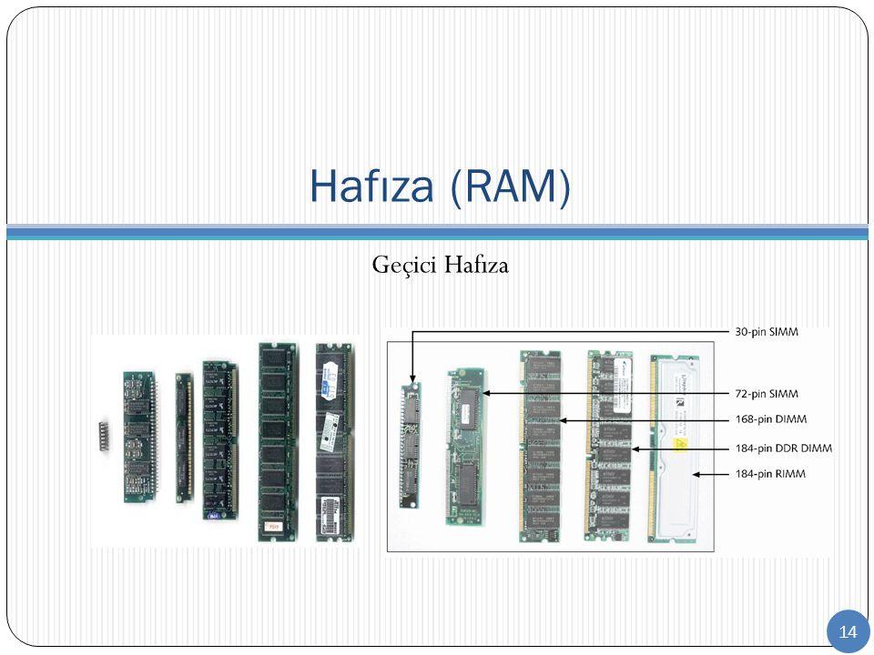 Hafıza (RAM) Geçici Hafıza 14