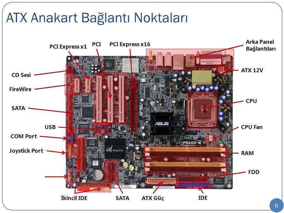 ATX Anakart Bağlantı Noktaları 6 CPU CPU Fan RAM ATX Güç ATX 12V IDE FDD İkincil IDE SATA USB COM Port Joystick Port FireWire CD Sesi PCI Express x1 PCI PCI Express x16 Arka Panel Bağlantıları
