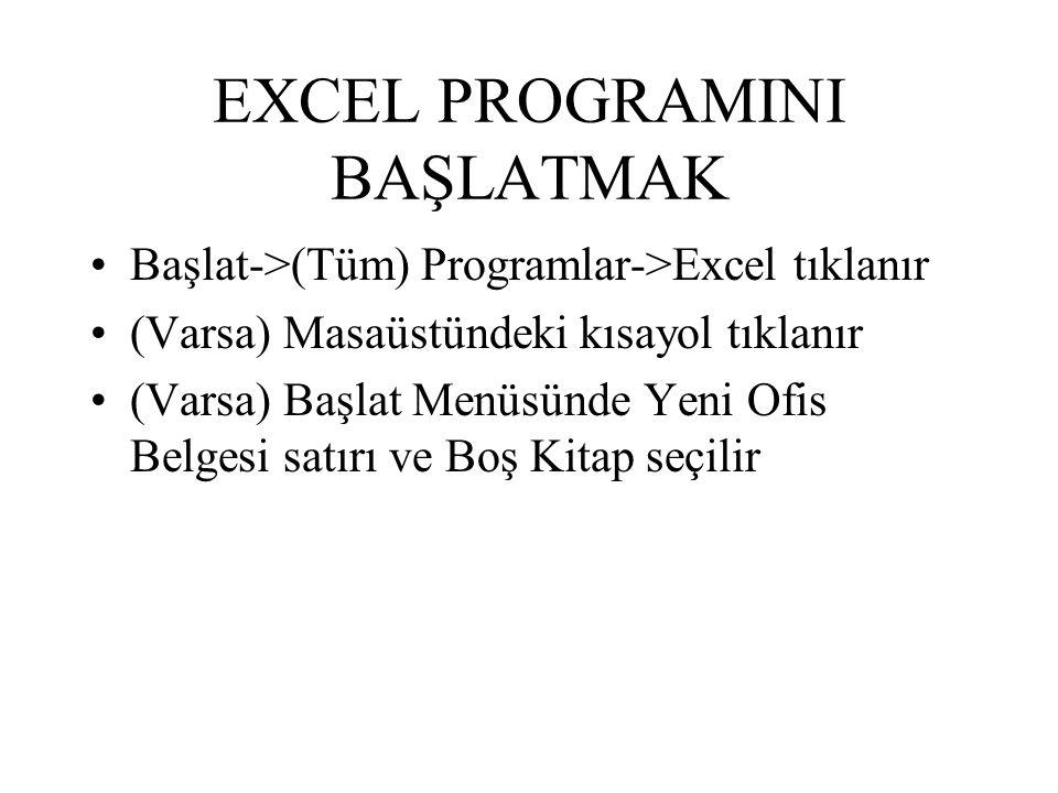 EXCEL PROGRAMINI BAŞLATMAK Başlat->(Tüm) Programlar->Excel tıklanır (Varsa) Masaüstündeki kısayol tıklanır (Varsa) Başlat Menüsünde Yeni Ofis Belgesi