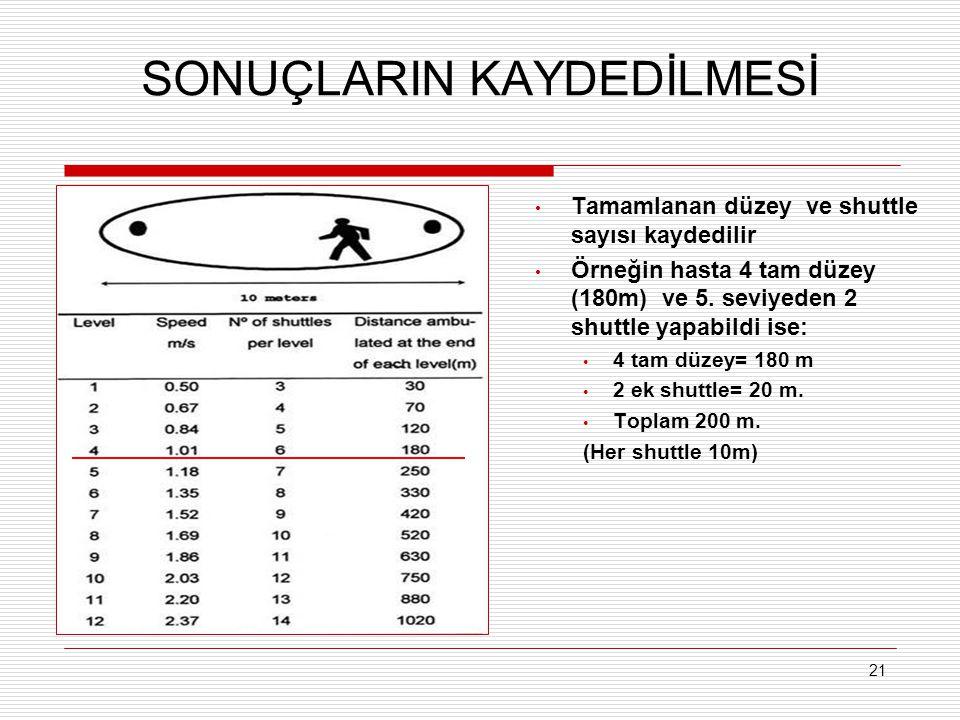 21 SONUÇLARIN KAYDEDİLMESİ Tamamlanan düzey ve shuttle sayısı kaydedilir Örneğin hasta 4 tam düzey (180m) ve 5. seviyeden 2 shuttle yapabildi ise: 4 t