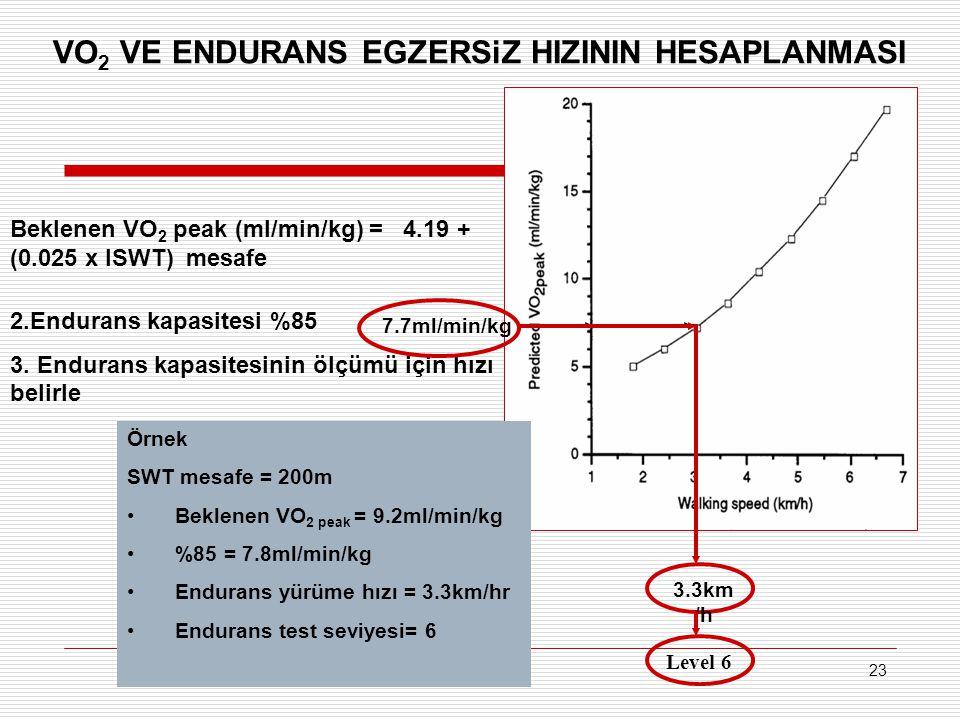 23 VO 2 VE ENDURANS EGZERSiZ HIZININ HESAPLANMASI Beklenen VO 2 peak (ml/min/kg) = 4.19 + (0.025 x ISWT) mesafe 2.Endurans kapasitesi %85 3. Endurans