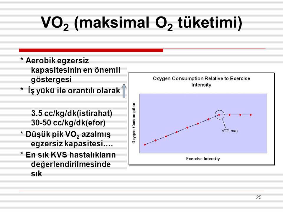 25 VO 2 (maksimal O 2 tüketimi) * Aerobik egzersiz kapasitesinin en önemli göstergesi * İş yükü ile orantılı olarak 3.5 cc/kg/dk(istirahat) 30-50 cc/k