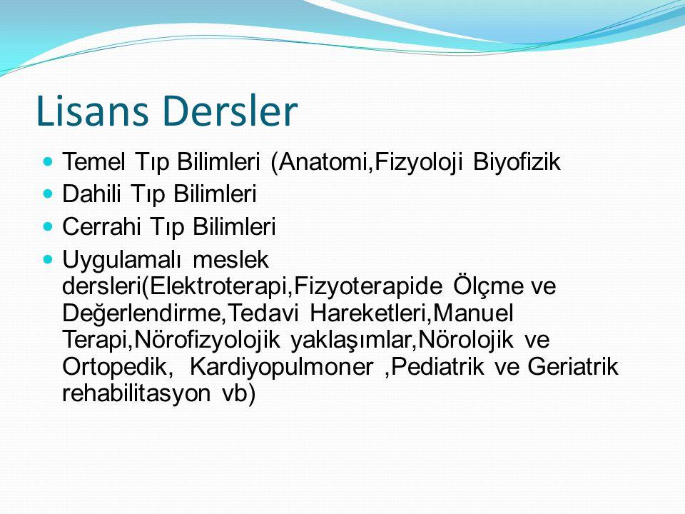 Lisans Dersler Temel Tıp Bilimleri (Anatomi,Fizyoloji Biyofizik Dahili Tıp Bilimleri Cerrahi Tıp Bilimleri Uygulamalı meslek dersleri(Elektroterapi,Fi
