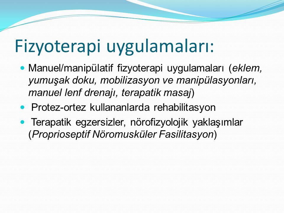 Fizyoterapi uygulamaları: Manuel/manipülatif fizyoterapi uygulamaları (eklem, yumuşak doku, mobilizasyon ve manipülasyonları, manuel lenf drenajı, ter