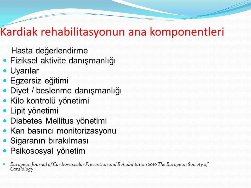 Kardiak rehabilitasyonun ana komponentleri Hasta değerlendirme Fiziksel aktivite danışmanlığı Uyarılar Egzersiz eğitimi Diyet / beslenme danışmanlığı