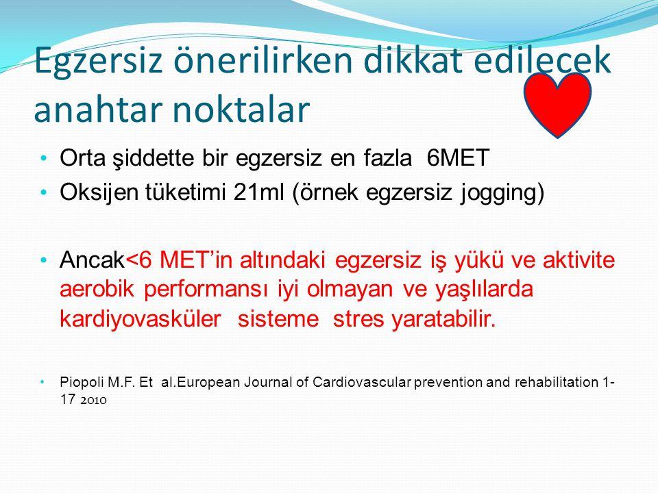 Egzersiz önerilirken dikkat edilecek anahtar noktalar Orta şiddette bir egzersiz en fazla 6MET Oksijen tüketimi 21ml (örnek egzersiz jogging) Ancak<6