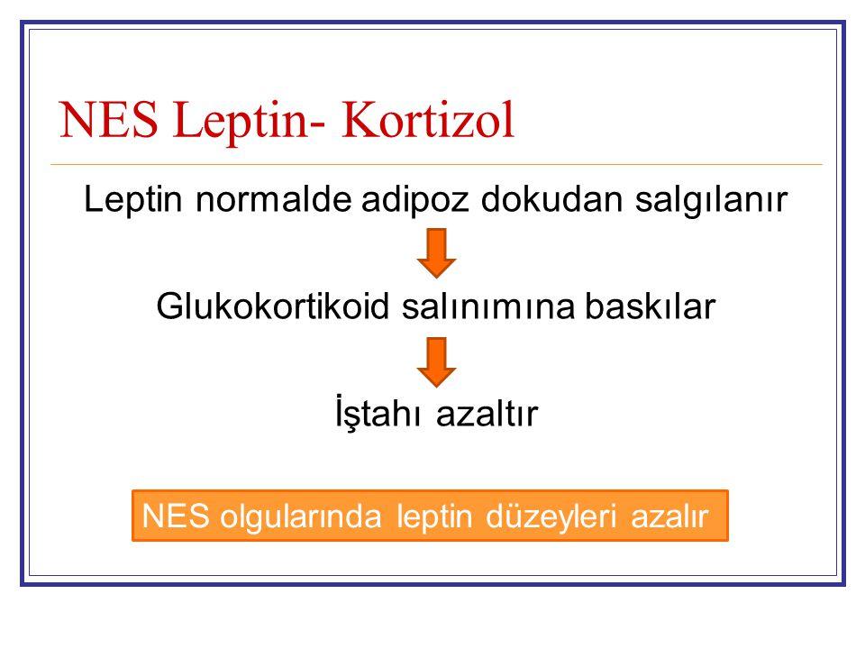 NES Leptin- Kortizol Leptin normalde adipoz dokudan salgılanır Glukokortikoid salınımına baskılar İştahı azaltır NES olgularında leptin düzeyleri azal