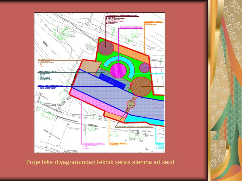 Proje leke diyagramından teknik servis alanına ait kesit